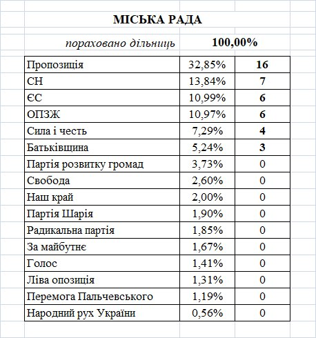 Міська_рада.png